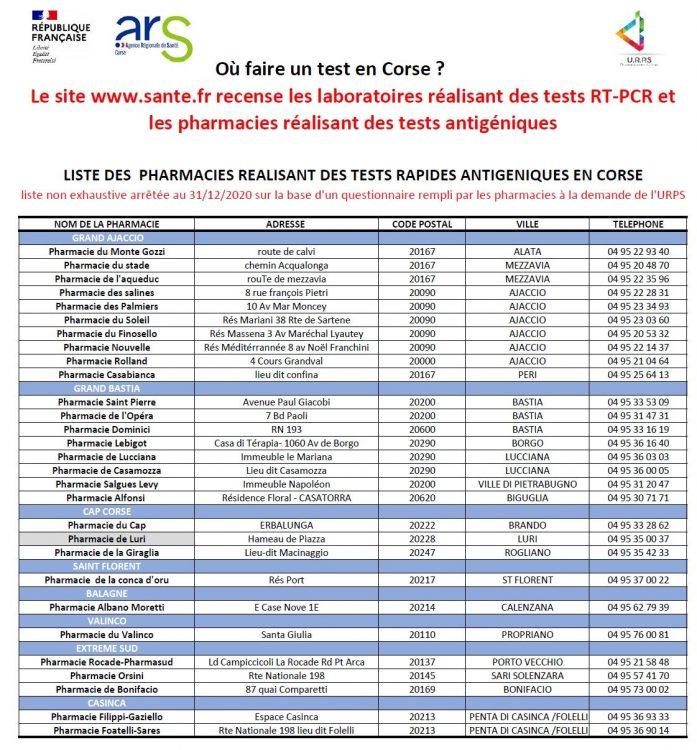 liste des lieux de tests COVID19 Corse